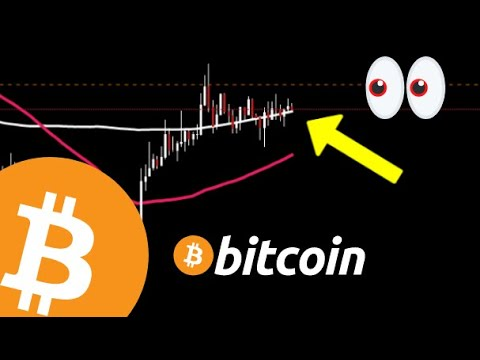 BITCOIN IS ABOUT TO MOVE AGAIN!! CANDLES ARE TIGHT!