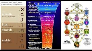 The Big Bang, Kabbalah, and Quantum Physics