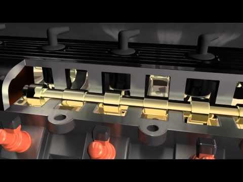 Valvoline Synthetic Oil Change