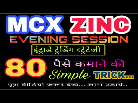 MCX ZINC INTRADAY  TRADING STRATEGY ... EVENING SESSION( IN HINDI)