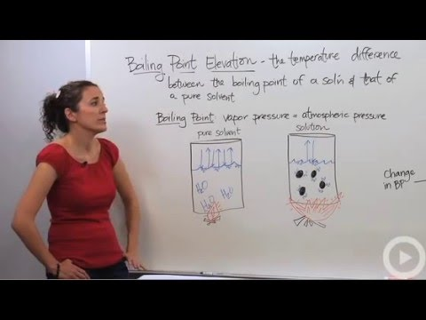 Salt Water Lamp Research Paper : Boiling Point Elevation - YouTube