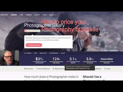 How to set your prices for your photography business photography pricing
