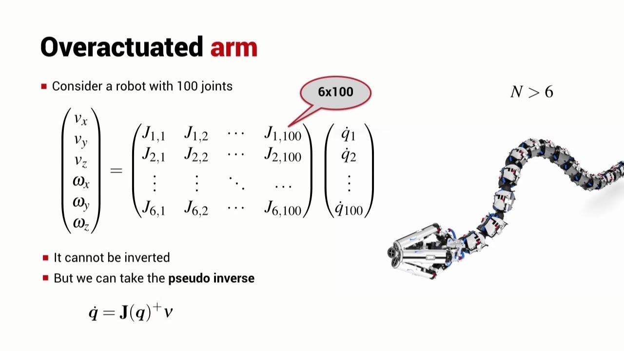 robot snake diagram [ 1280 x 720 Pixel ]