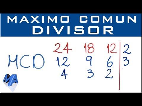 Máximo Común Divisor  MCD