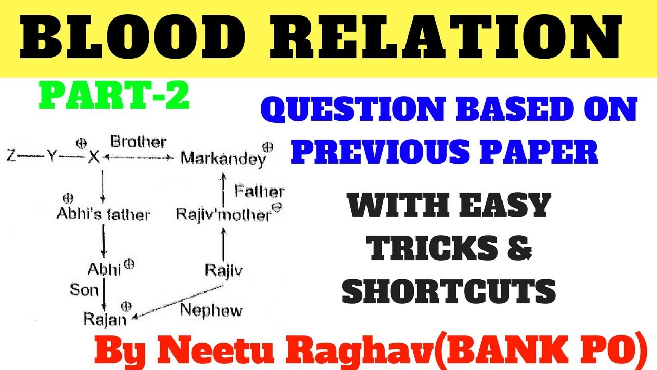 blood relation Blood relation quiz for banking, insurance and ssc these questions will help you develop the skills required to mentally build a relationship chain and determine how two blood relatives are related to each other.