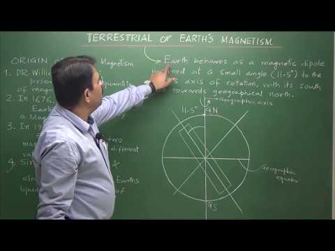 Terrestrial Magnetism - Vivek Phalke PHYSICS
