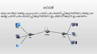 PSC PRELIMS - NETWORK DEVICES | PLUS TWO & DEGREE LEVEL PRELIMS SYLLABUS CLASS screenshot 5