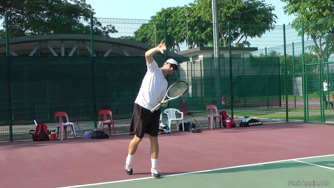 Image result for shoulder over shoulder tennis serve