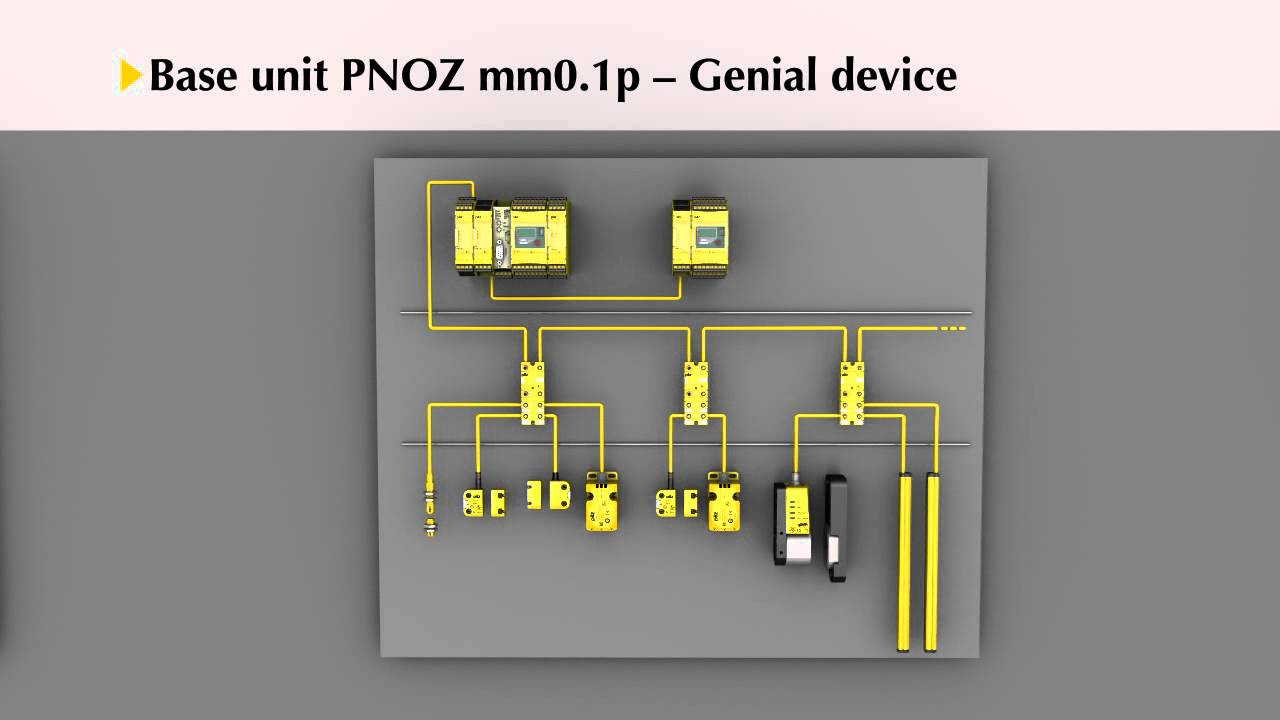 maxresdefault pilz pnozmulti mini youtube pilz pnoz s4 wiring diagram at gsmx.co