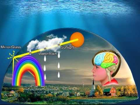 Flat Earth - Mysteries of Sunlight: Rainbow