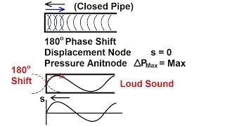 Physics - Mechanics: Sound and Sound Waves (40 of 47) Standing Waves in an Air Column