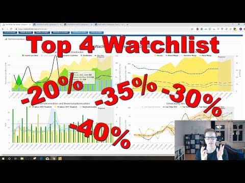 Meine Top 4 auf der Watchlist - Aktien mit 30% Preisnachlass