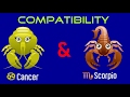 Cancer & Scorpio Sexual & Intimacy Compatibility