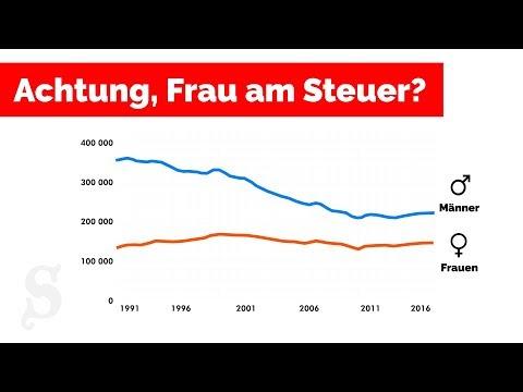 Der Mythos vom Börsencrashиз YouTube · Длительность: 10 мин43 с