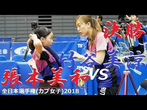 Miwa Harimoto 張本美和 vs 竹谷美涼   カブ女子 決勝   全日本選手権2018
