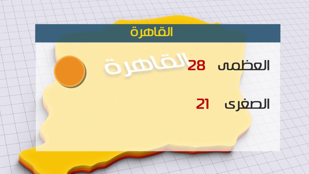 اليوم السابع :الأرصاد: طقس اليوم معتدل.. والعظمى بالقاهرة 28 درجة