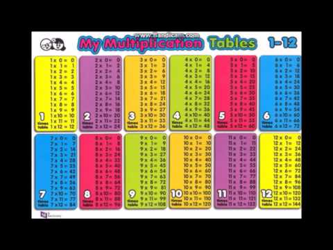 1 12 Multiplication Times Tables Audio And Visual Youtube
