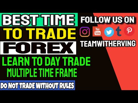 Best Time to Trade Forex – Trading Forex with Rules