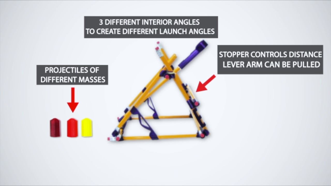 Mystemkits Pencil Catapult Kit Youtube Diagram Of A