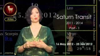 Saturn Transit into Libra - Aries Moon Sign predictions