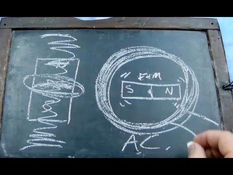 Field Theory: What is a FIELD? Part 1 General Relativity insanity & Quantum Quackery