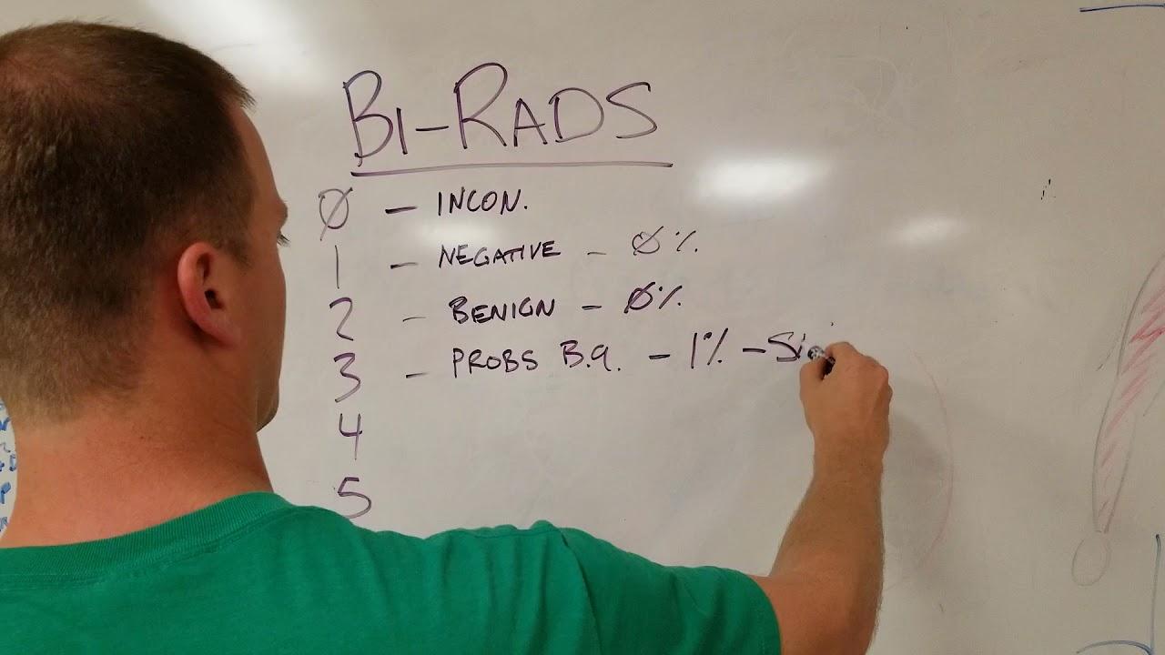 Download Breast Screening/Imaging for Cancer: BI-RADS Interpretation