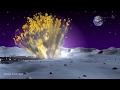 Haumea Solar System