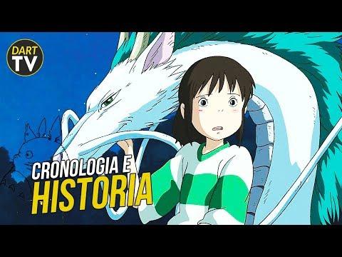 Cronología e Historia de Studio Ghibli