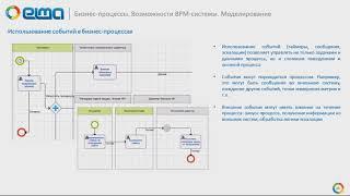 Elma BPM. Моделирование бизнес-процессов