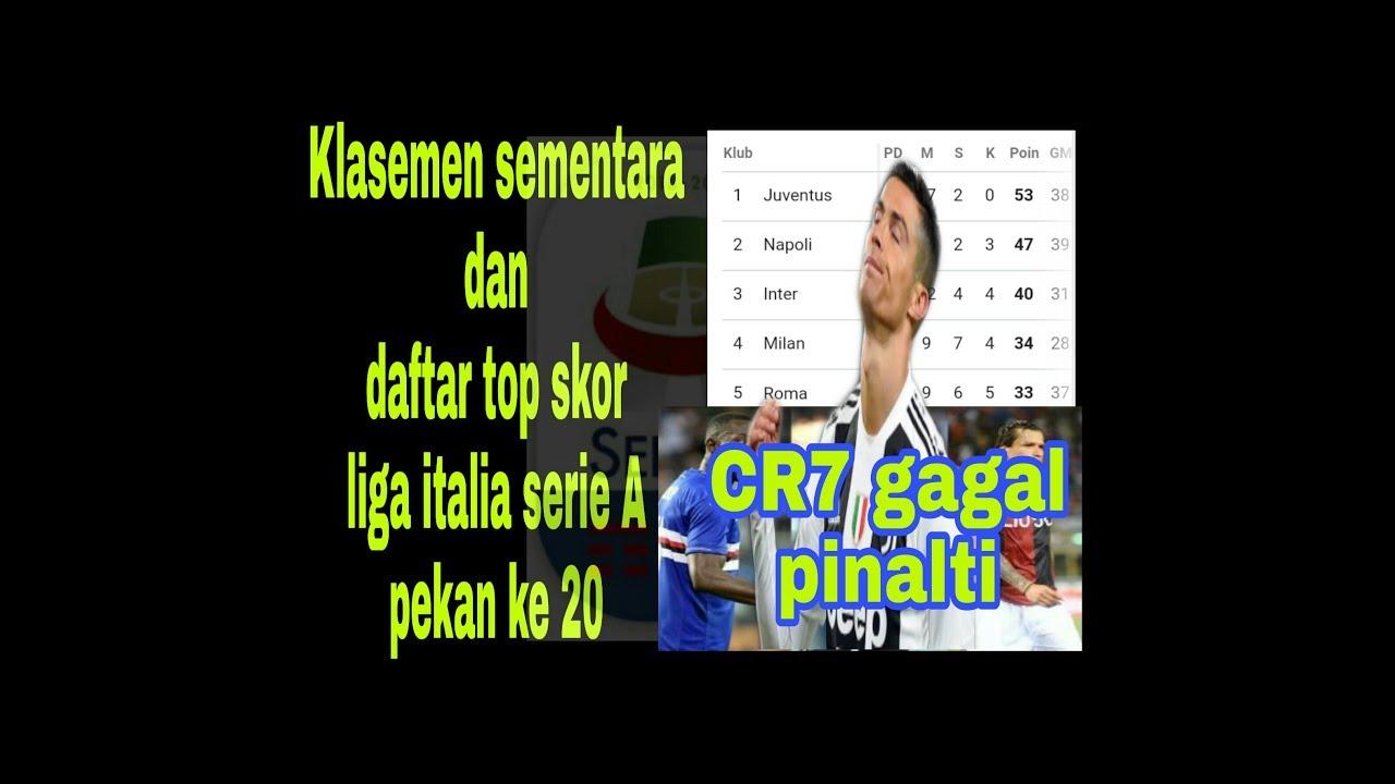 1 Liga Italien ErgebniГџe