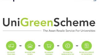 Green Public Procurement Best Practice from Wales – Unigreen
