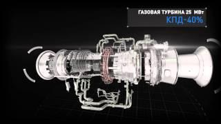 3D Графика нефтегазовых турбин