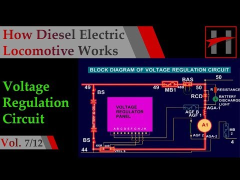 How Diesel Electric Locomotive Works ( 3D Animation)#7/12: Voltage regulation Circuit