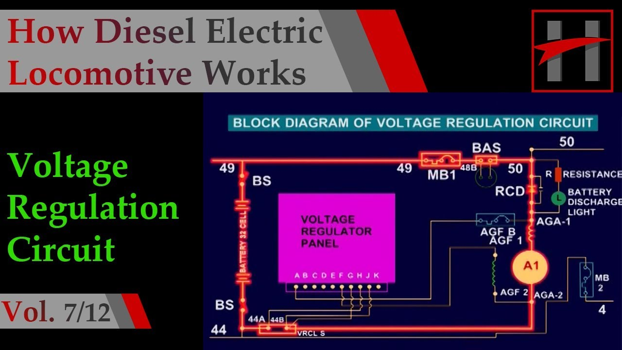 How Diesel Electric Locomotive Works 3d Animation 7 12 Voltage