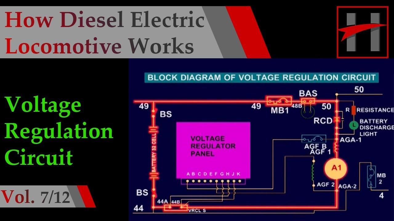 How Diesel Electric Locomotive Works ( 3D Animation)#7/12: Voltage  regulation Circuit
