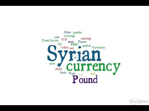 Syrian Currency - Pound