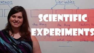 Experimental Design: Variables, Groups, and Controls