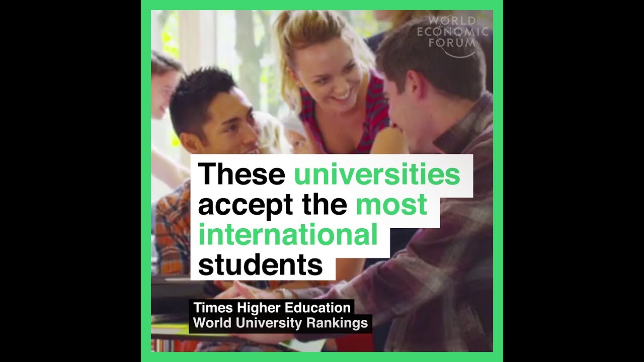 Most international unis in the world