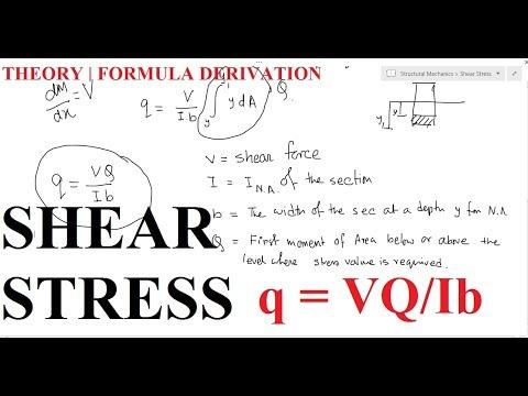 Shear Stress Distribution of Beam | Derivation of the Formula q=VQ/Ib