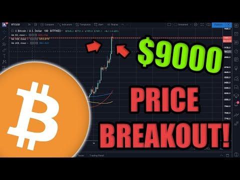 Bitcoin JUST Broke Past $9,000!! NEW 2019 HIGHS! FacebookCoin Unveil LibraAssoc | Ethereum 2.0