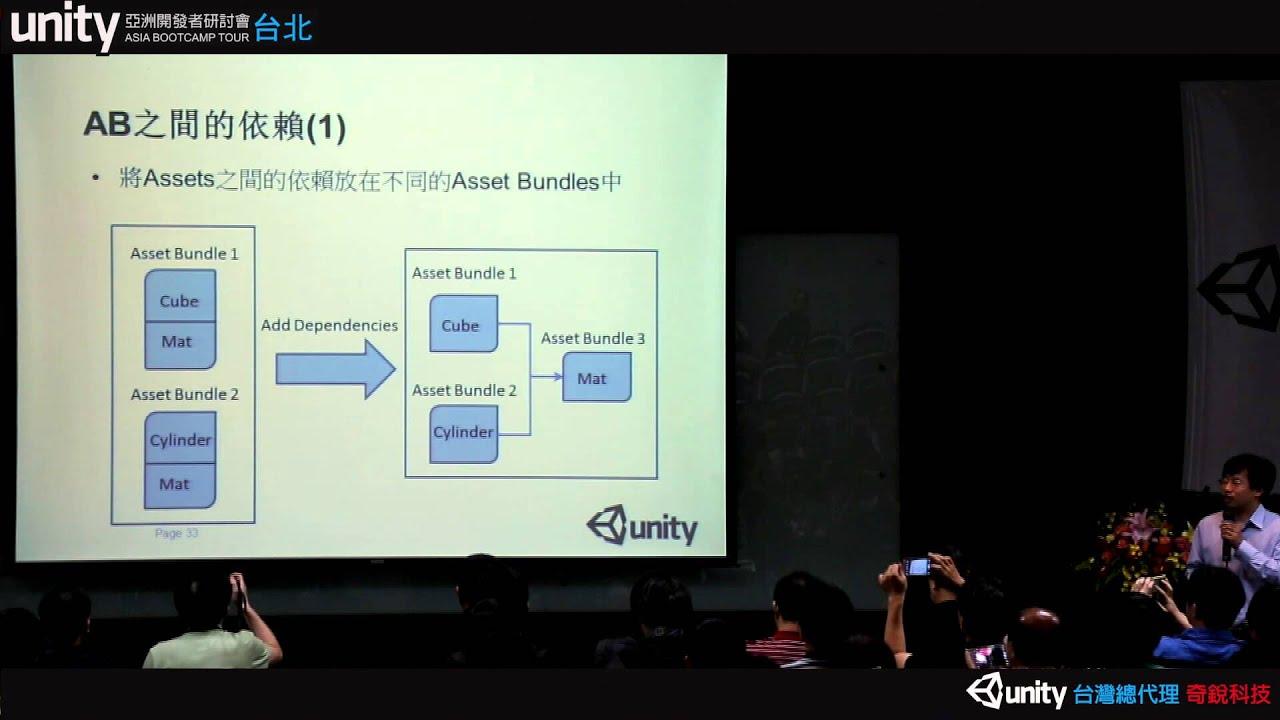 AssetBundle Workflow – Unity Asia Bootcamp – Dev Poga