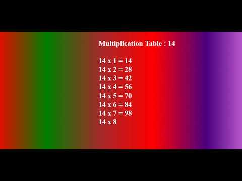 Table Of 14 For Kids   Multiplication 14   Math Multiplication Tables