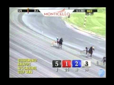 Horrific Horse Racing Accident