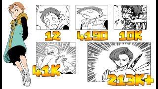 EXPLICACIÓN: Niveles de poder de King nanatsu no taizai: Imashime No Fukkatsu