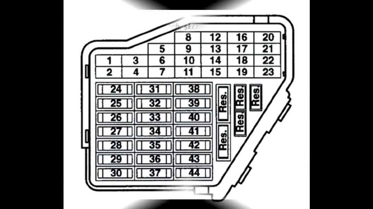 medium resolution of vw passat b5 opis bezpiecznik u00f3w youtube volkswagen touareg 2004 fuse box location vw sharan 2004
