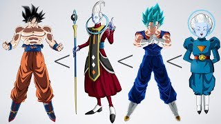 Mathematical Proof that Vegito Blue is Above Angel Level