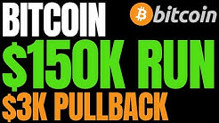 Top Crypto Strategist Calls $150,000 Bitcoin (BTC) Bull Run, Warns $3K Pullback Coming First