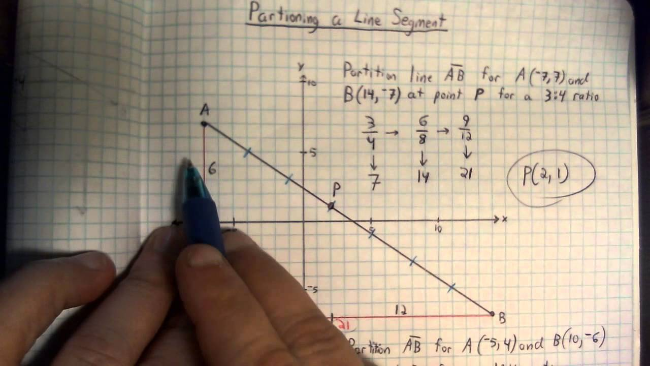 Lesson 7 Partitioning A Line Segment Youtube