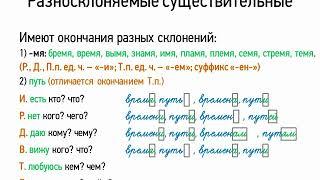Разносклоняемые существительные (6 класс, видеоурок-презентация)