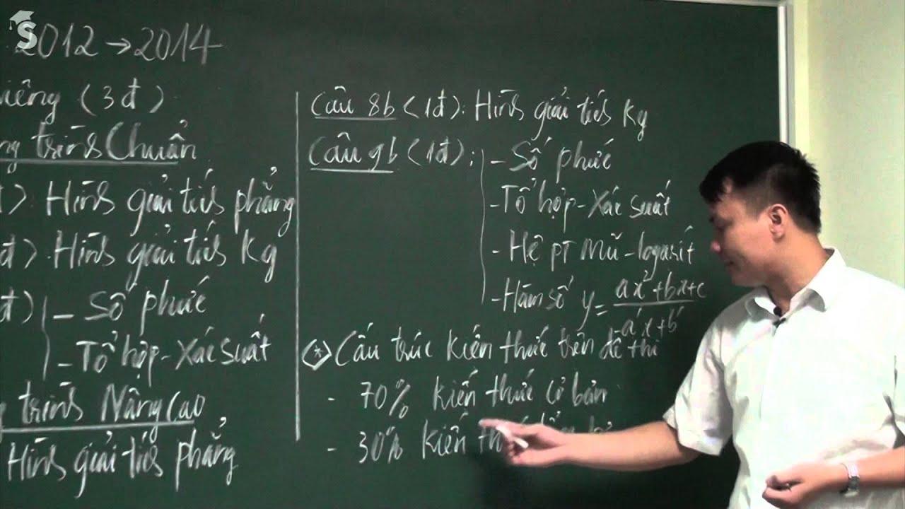 Phân tích cấu trúc đề thi đại học môn toán từ 2012 – 2014